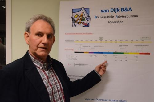 Jan van Dijk